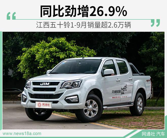 同比劲增26.9% 江西五十铃1-9月销量超2.6万辆