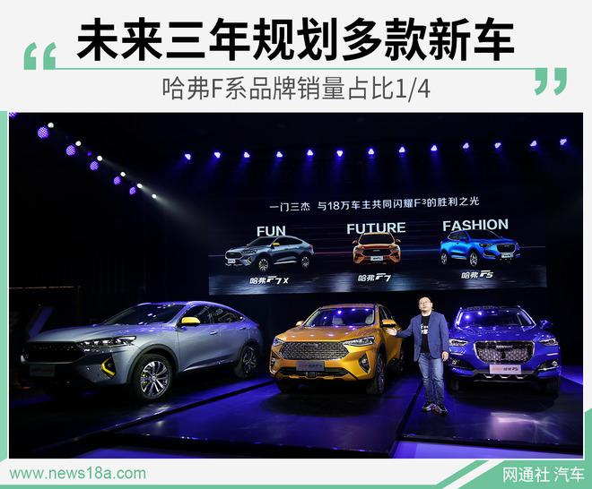 哈弗F系品牌销量占比1/4 未来三年规划多款新车
