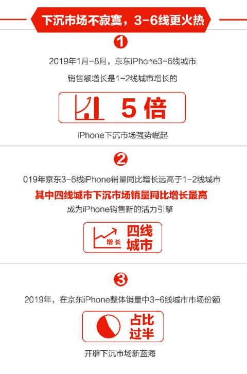 http://www.shangoudaohang.com/jinrong/211225.html