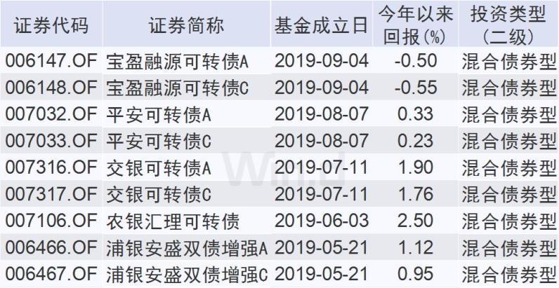 「乐游网app安卓下载」等待联储政策决定 黄金期货录得三连涨