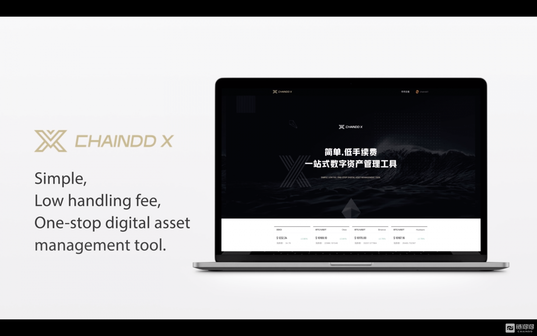 重磅官宣!链得得在纽约发布全新聚合型交易产品ChainDDx