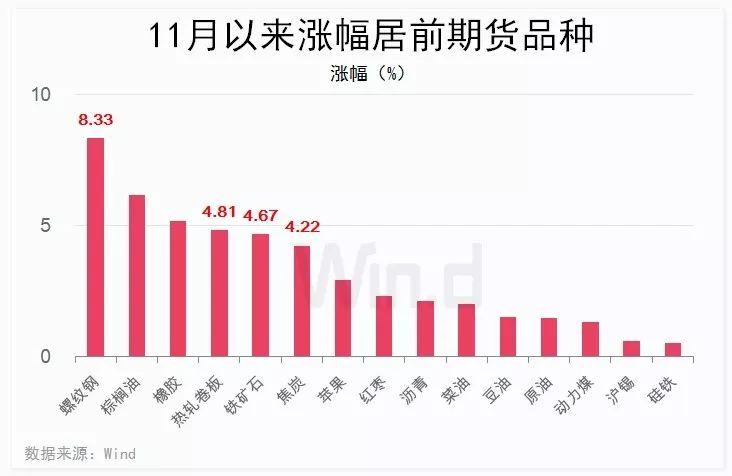 「亚马逊娱乐场在线」融通基金成涛:2019看好中资美元债 关注城投债房企债
