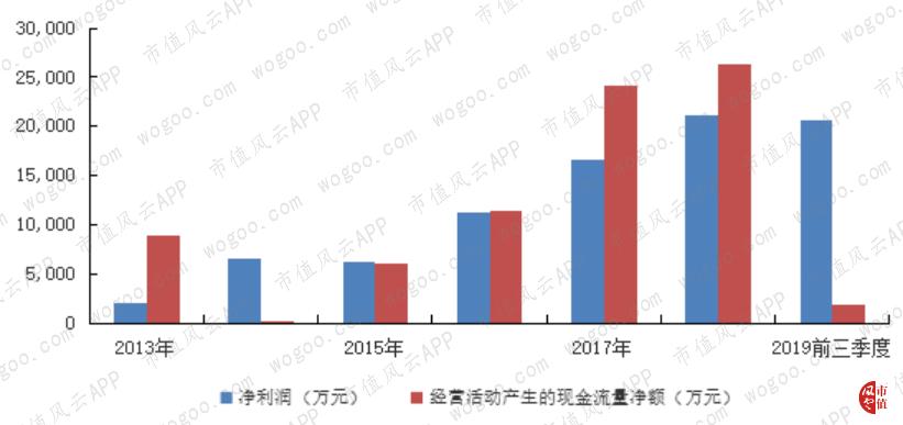 凤凰备用 上海市长应勇:临港新片区新设企业2500多家