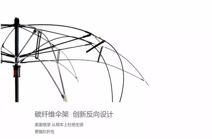 厉害了!这把反向伞,改变了传统雨伞的打开方式图片