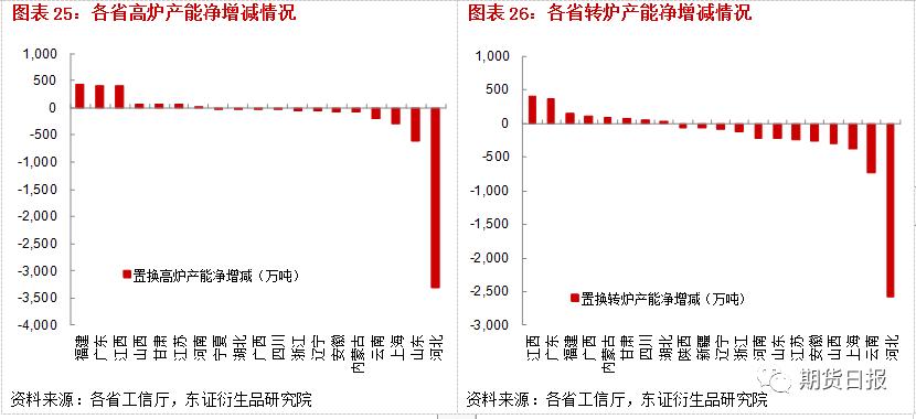 tude-源星资本于立峰:经济下行时期募资很重要