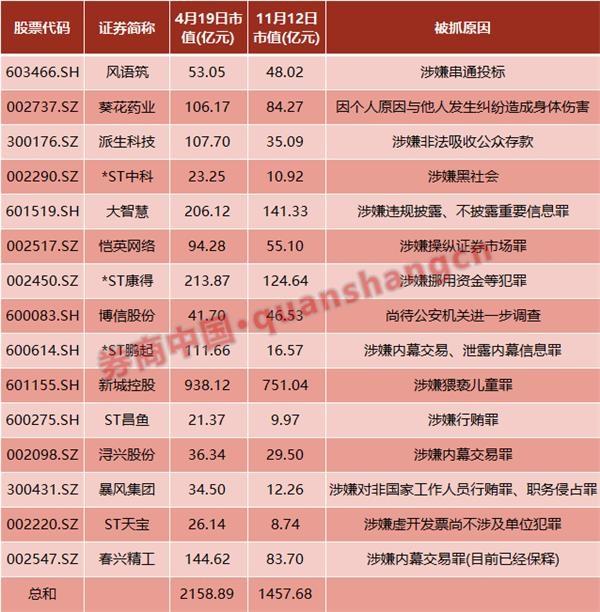 """亚洲城2室1厅1卫,""""月季之城""""育种人:愿中国自育月季开遍世界"""