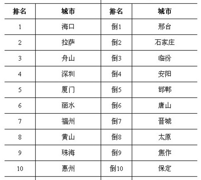 「合乐888总代官网」大数据回看东莞的1949年,穿越70年的数字感受城市巨变