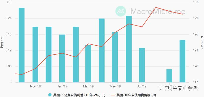 开发博彩程序源码-谈凌云:市场聚焦美储利率决议 中线布局黄金上看1236