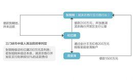 「ag环亚游戏在线平台」2019中国家庭帆船赛秦皇岛站收帆