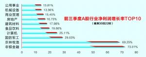 e世博棋牌玩法_美股震荡尾盘发力收涨,沙特阿美IPO规模创历史新高