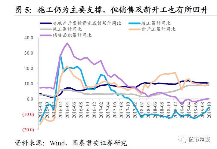 「大红鹰葡京会导航」邗江新兴产业产值年均增长5%