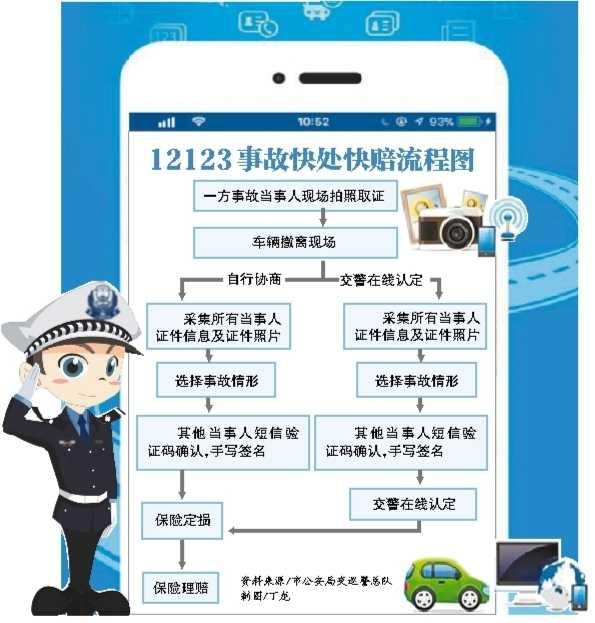 """重庆""""12123事故快处系统""""上线运行 21种交通事故可用手机快处快赔"""