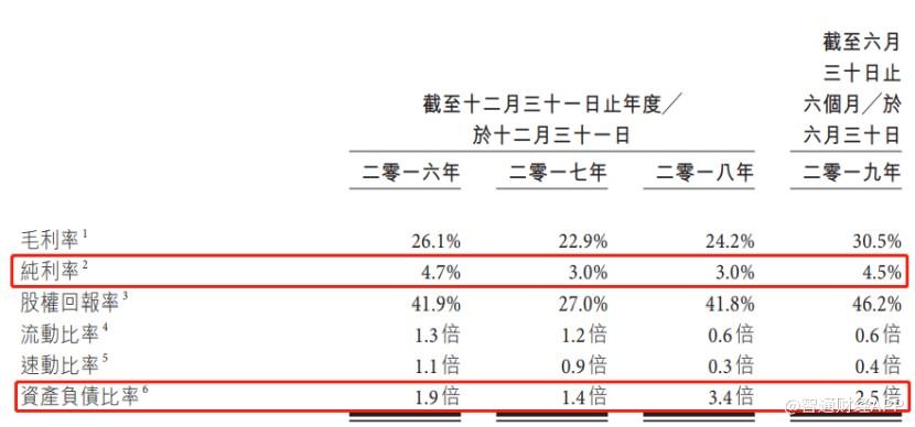 乐天堂提现 - 李斌的关键时刻:4年亏损超过200亿 怎样让蔚来活下去?