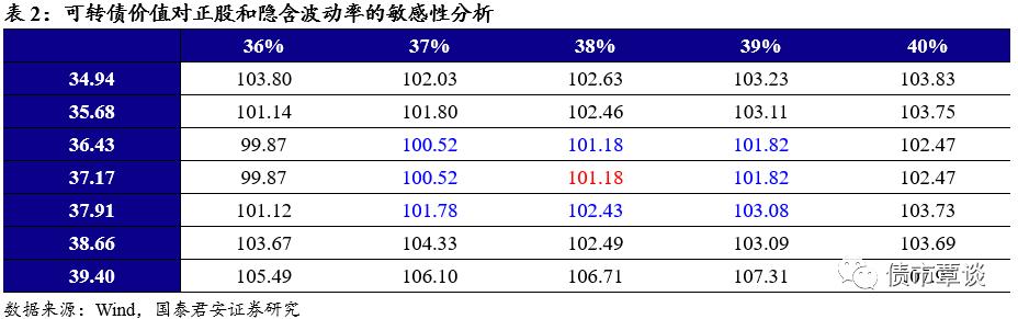 「bbin轮盘交流群」势赢交易2月20日操作建议:化工共振待发力