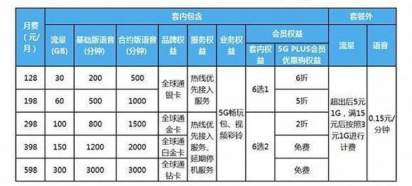 皇冠nba投注网-收评:港股恒指涨0.2% 先锋系暴涨弘达金控暴涨130%