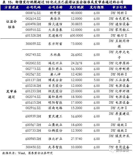全球咨询公司排名_湖北荆门一男子开车堵小区大门 因扰乱公共秩序被拘留5日