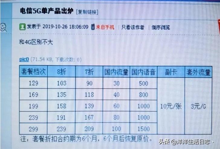 sunbet申博二维码-洛阳市吉利区市场监管局 开展出租车计价器计量监督检查