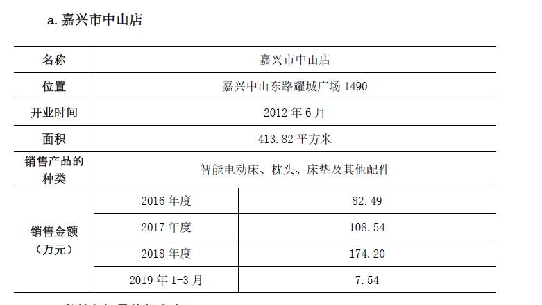 排列五定位投注计算,五年运营细致入微 成都IFS超甲级办公楼满租在即