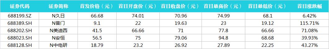 """亚博体育app搜索不到 停牌股的""""悲剧"""":185万手卖单封死跌停板 一天仅成交63万元"""