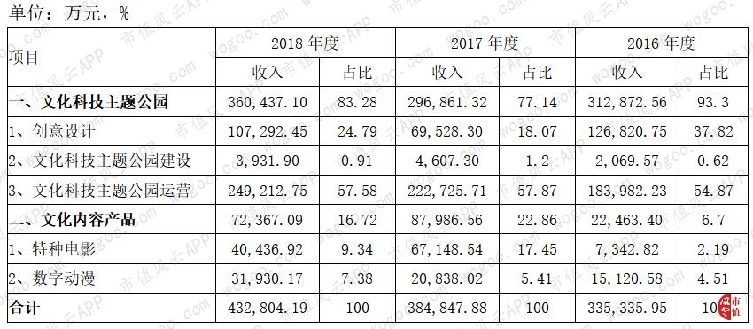「乐橙app苹果版」韩羽球赛何冰娇力克强敌 刘成/张楠救5赛点出局
