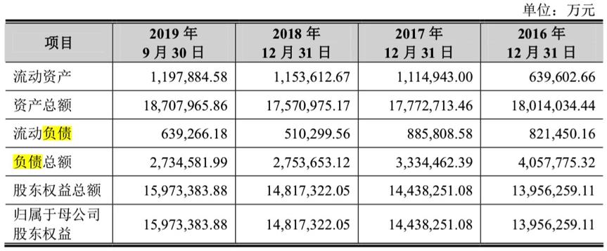 亚博网站地址,沪股通净流入11.19亿元 深股通净流入24.07亿元