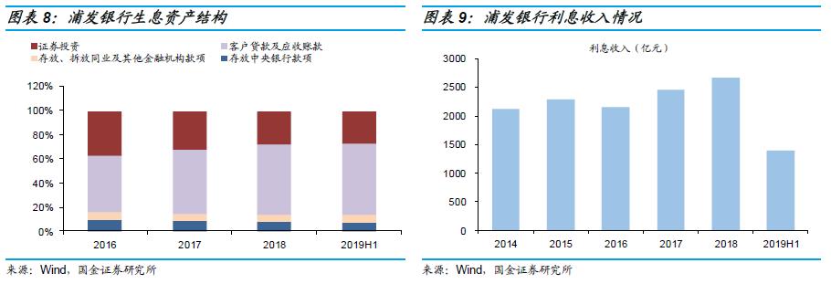 凤凰彩票网址90g典cc·华兴资本2018年收入2.11亿美元 同比增长51.2%