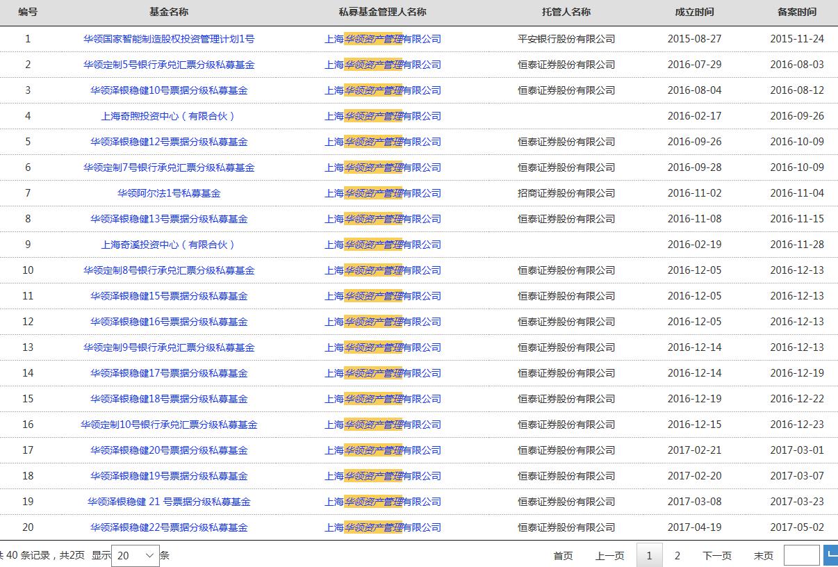 新宝二网-双鸭山警方悬赏20万元征集鄂履鹏等人的违法犯罪线索