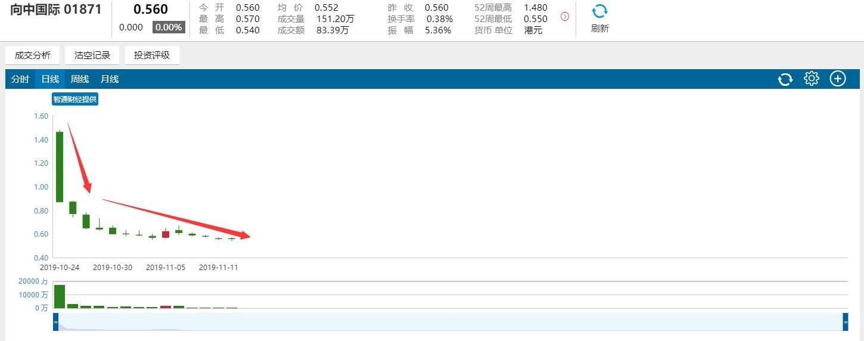 澳门葡京扑克 美股4月10日开盘大涨,对4月11日股市有什么影响?