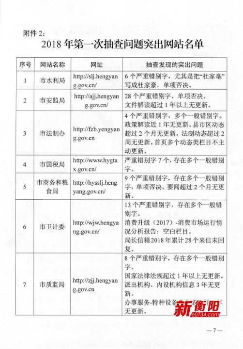 这地8家政府网站被通报:水利局写错省委书记名字平潭一中贴吧
