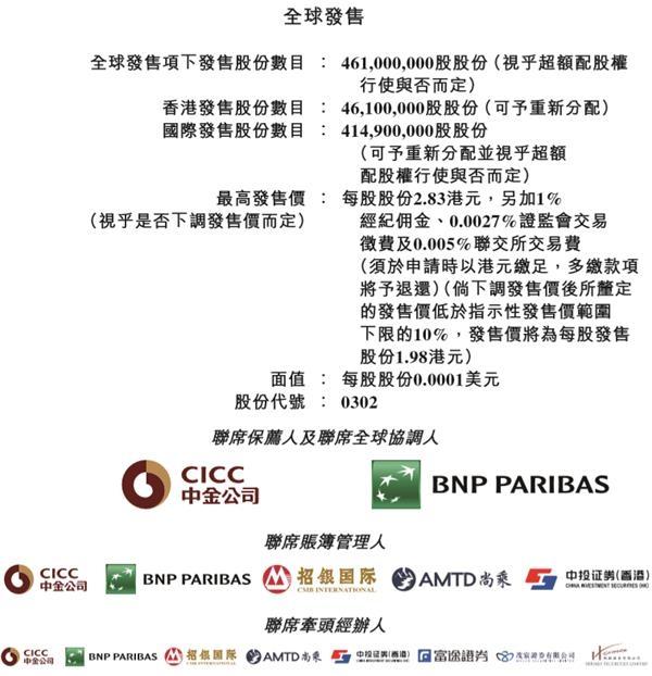 中手游拟港股IPO 最高首发价2.83港元/股