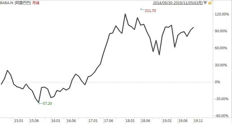 金冠官方网站|杨少忆:美元回暖压制金价 多头再次陷入险境