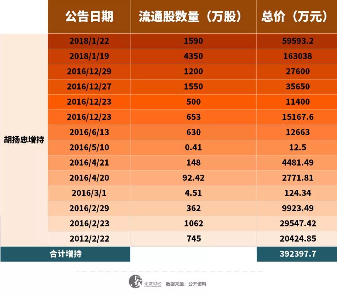 """红包扫雷注册送·源自日本的""""空气感蛋糕"""",TA来拯救京城的夏天啦"""