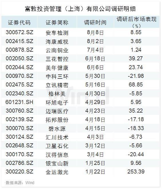 manbetx提款·标准_三大男主剧火爆年末,精品剧时代降临
