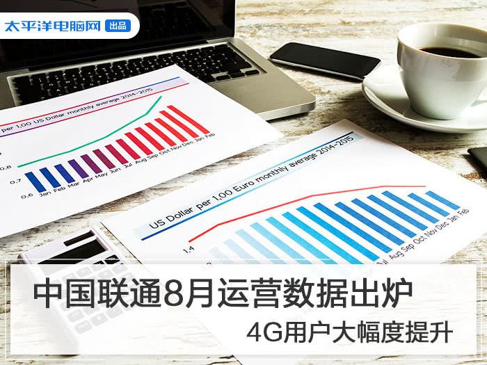 中国联通8月运营数据出炉 4G用户大幅度提升