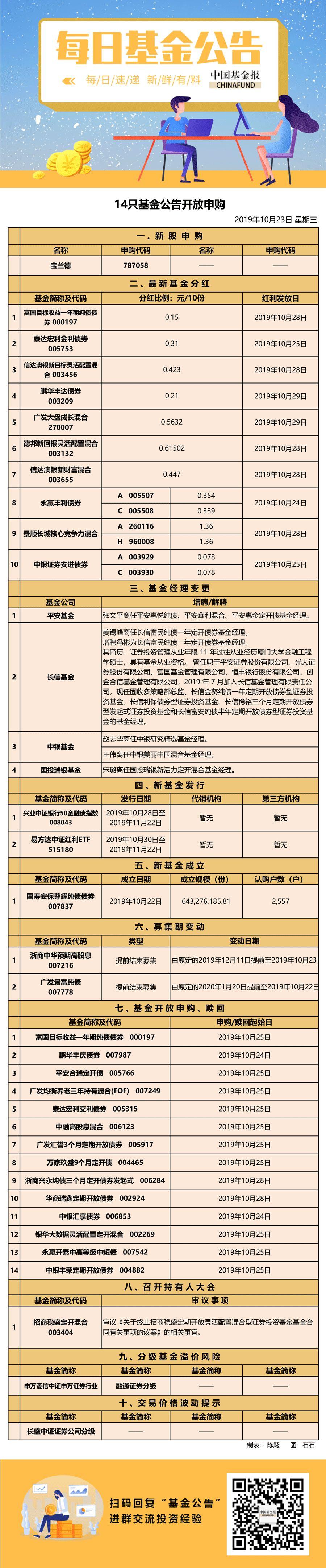 「2016cba总决赛博彩」新洋丰将花不超4亿元回购社会公众股份 用于转换债券