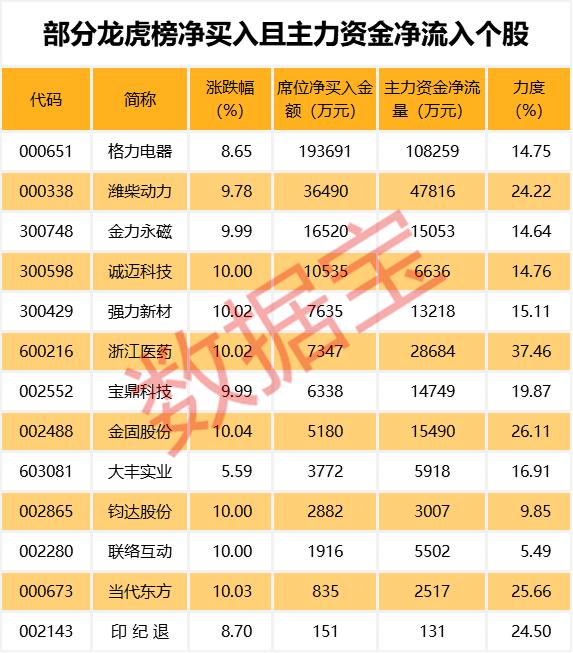 春彩娱乐app-广东、广西、湖南、江西猪价大涨1元/斤,广西部分地区出现17元/斤惊爆价