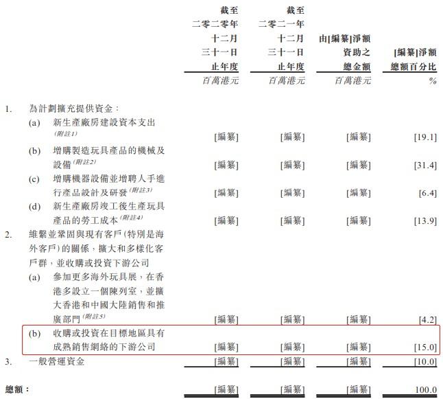乐赢通官网 - 游戏内发送新礼包 庆《怪物猎人:世界》出货破1400万