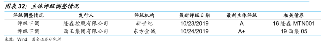 ek帝一娱乐平台登陆·陈云波:美元开始调整结构