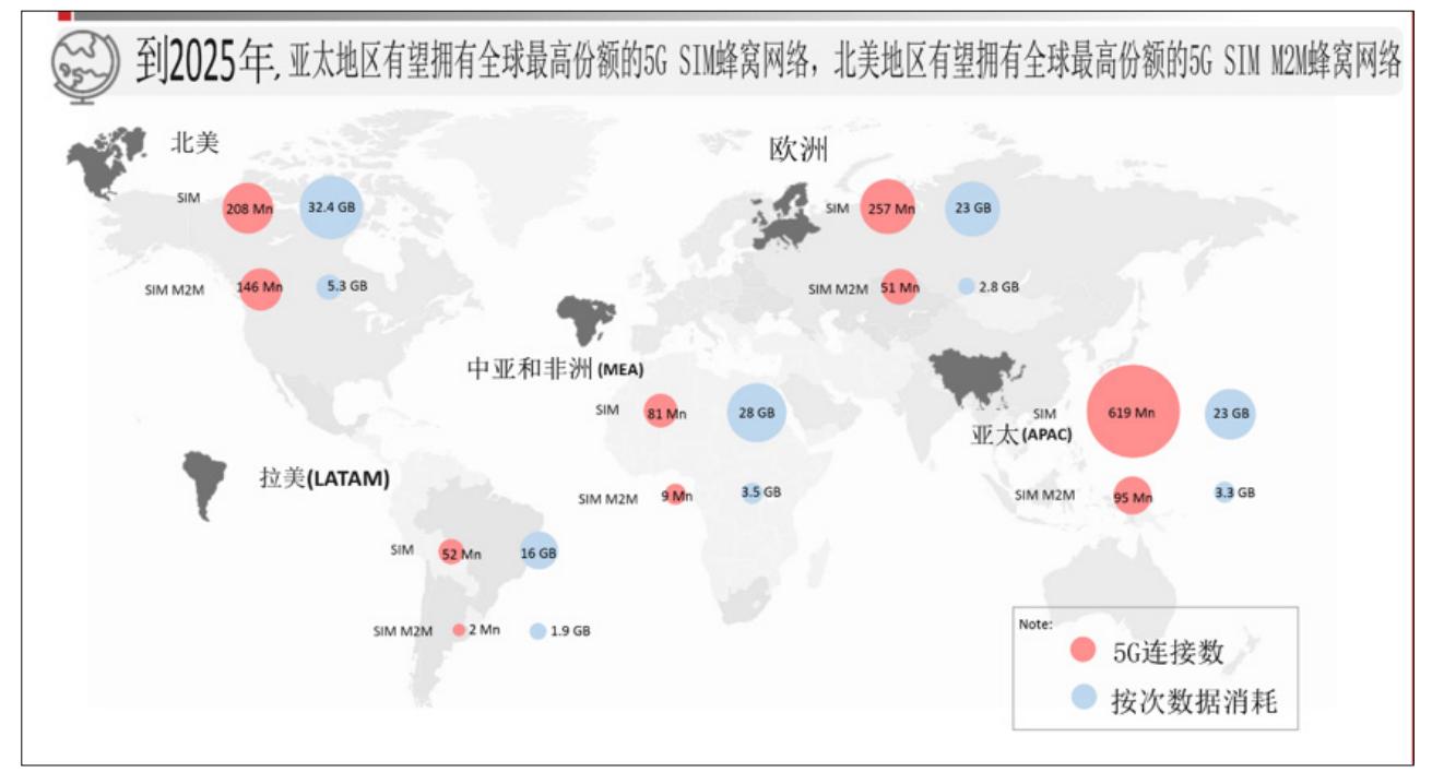 报告:中国5G产业领跑全球 已跻