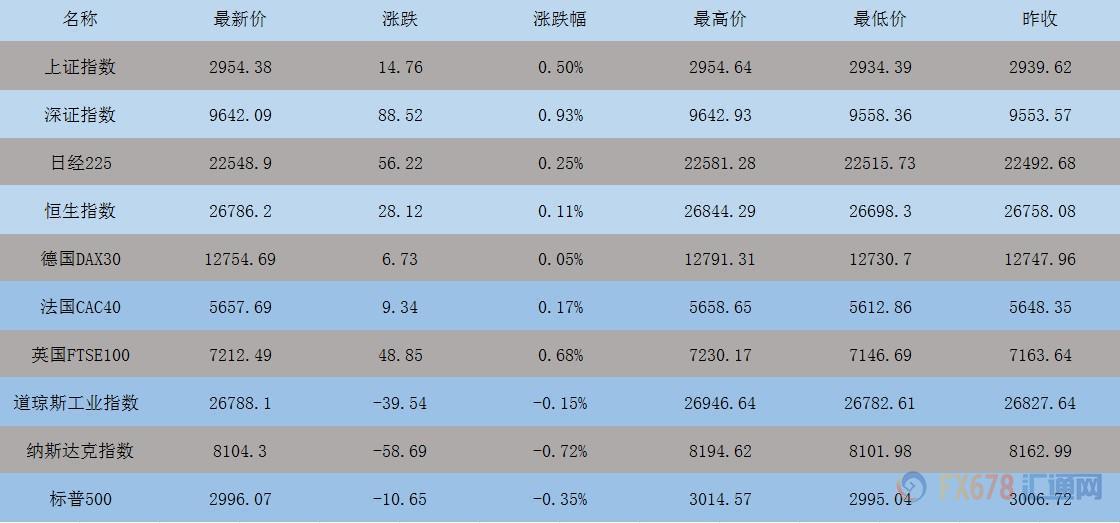娱乐网存1元送彩金|更近一步!济青中线高速(潍坊至青岛段)再环评公示