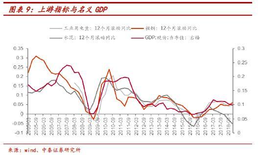 gdp本质_为什么GDP经济一定要增长 经济的本质是什么