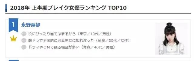 2019日本人气动o+排行_ORICON公布2019年最期待新成人排行广濑丝丝夺冠