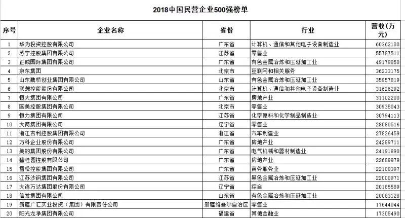 2017华为股票走势图_华为2017营业收入