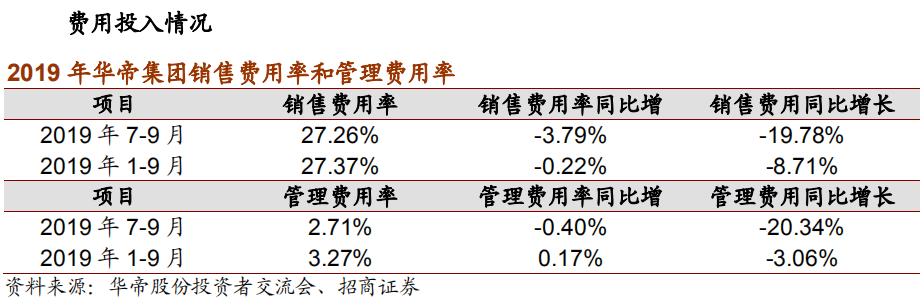 永利皇宫彩票是真假 华致酒行前三季度业绩预增逾四成,迎机构扎堆调研