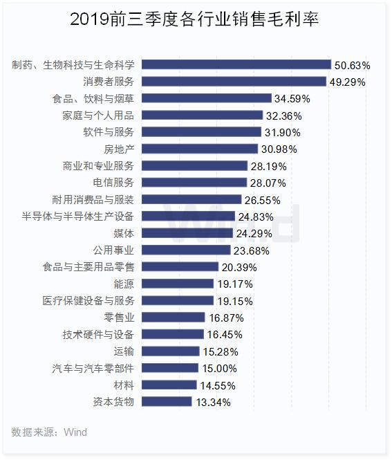 手机怎么登不了吉祥彩 - 海关总署:一季度中美贸易总值8158.6亿 下降11%