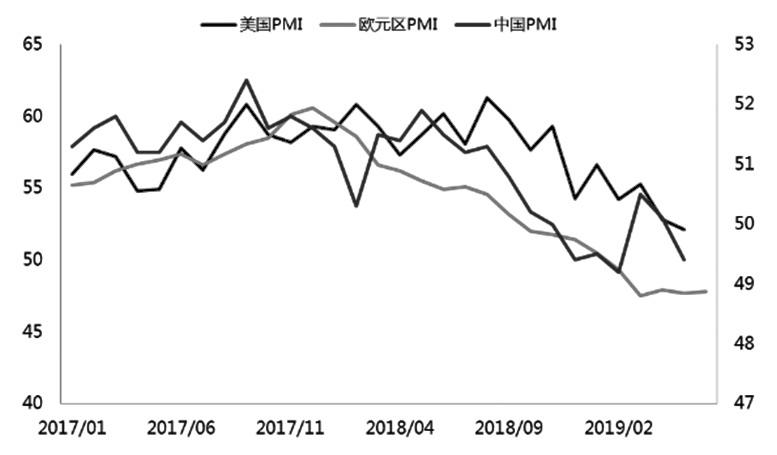 铜矿增产高峰已过年内铜价有望温和抬升