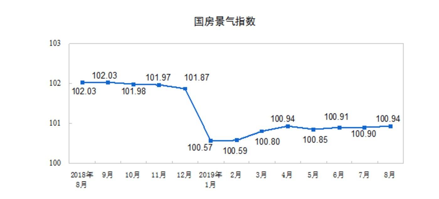 http://www.house31.com/jinrongshichang/45775.html