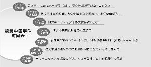 视觉中国网站关闭超40天 整改仍在进行中