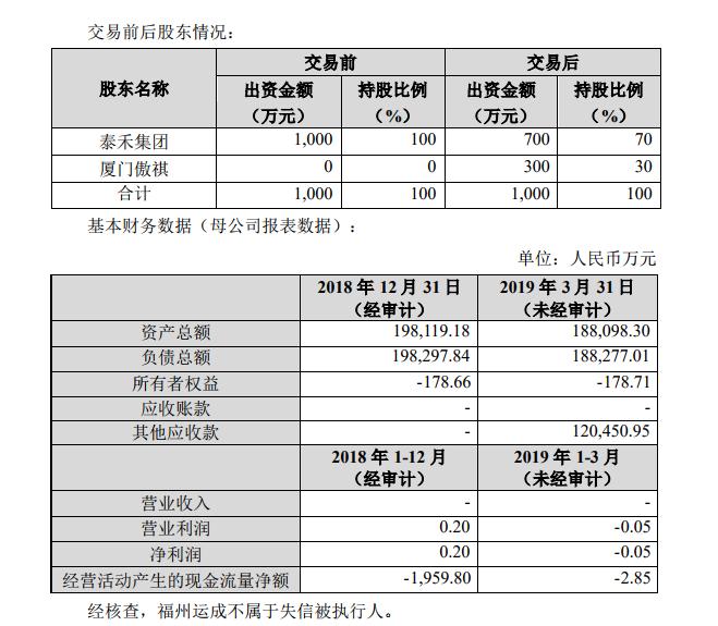 泰禾集团:1.99亿元转让福州运成30%股权予世茂房地产