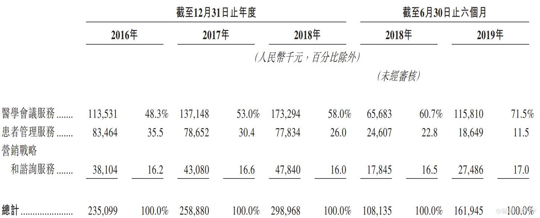 博狗官网bodogvip_央行:前3季度中长期住户部门贷款增加4.84万亿 9月M2同比增8.4%